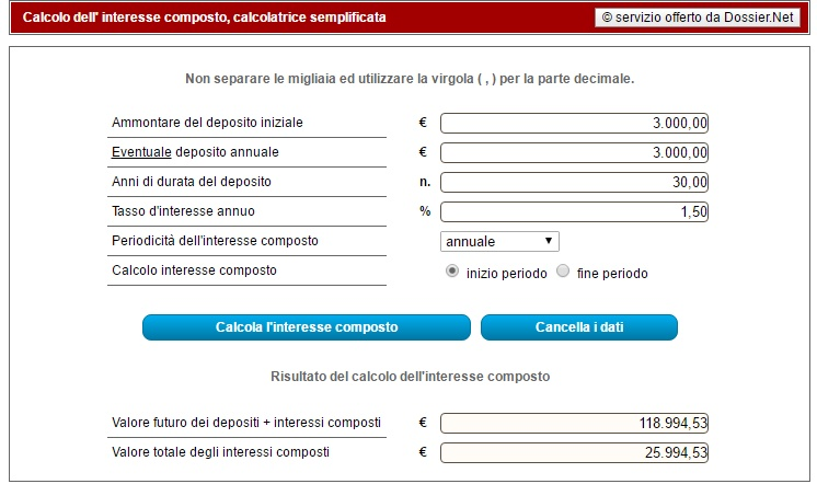 Calcolo dell'interesse composto all'1,5%