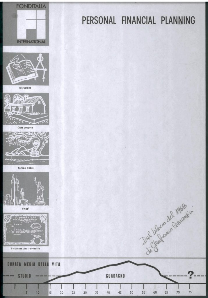 Foglio appunti Fideuram 1968