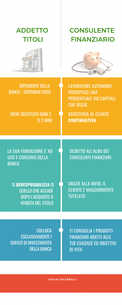 Differenza tra addetto titoli e consulente finanziario